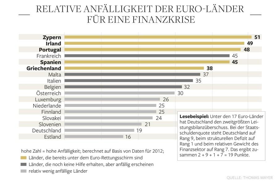 euroland volgende-